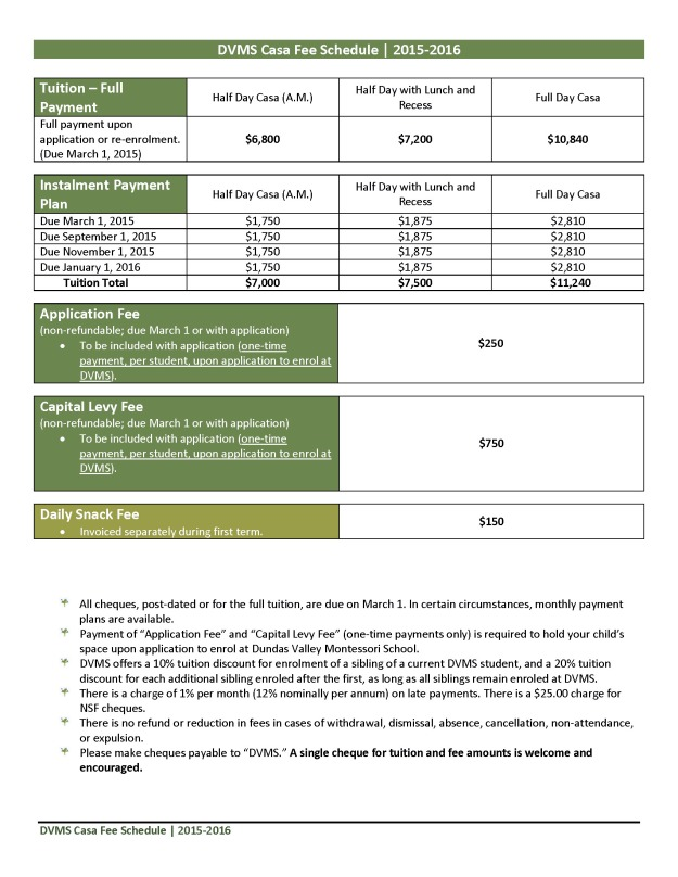 DVMS Casa Fee Schedule 15.16